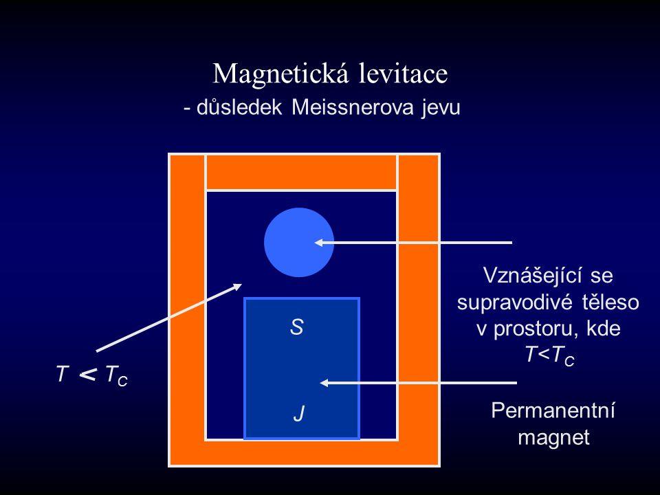 Magnetická levitace S J T T C Permanentní magnet Vznášející se supravodivé těleso v prostoru, kde T<T C - důsledek Meissnerova jevu