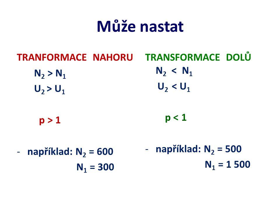 Může nastat TRANFORMACE NAHORU N 2 > N 1 U 2 > U 1 p > 1 -například: N 2 = 600 N 1 = 300 TRANSFORMACE DOLŮ N 2 < N 1 U 2 < U 1 p < 1 -například: N 2 = 500 N 1 = 1 500
