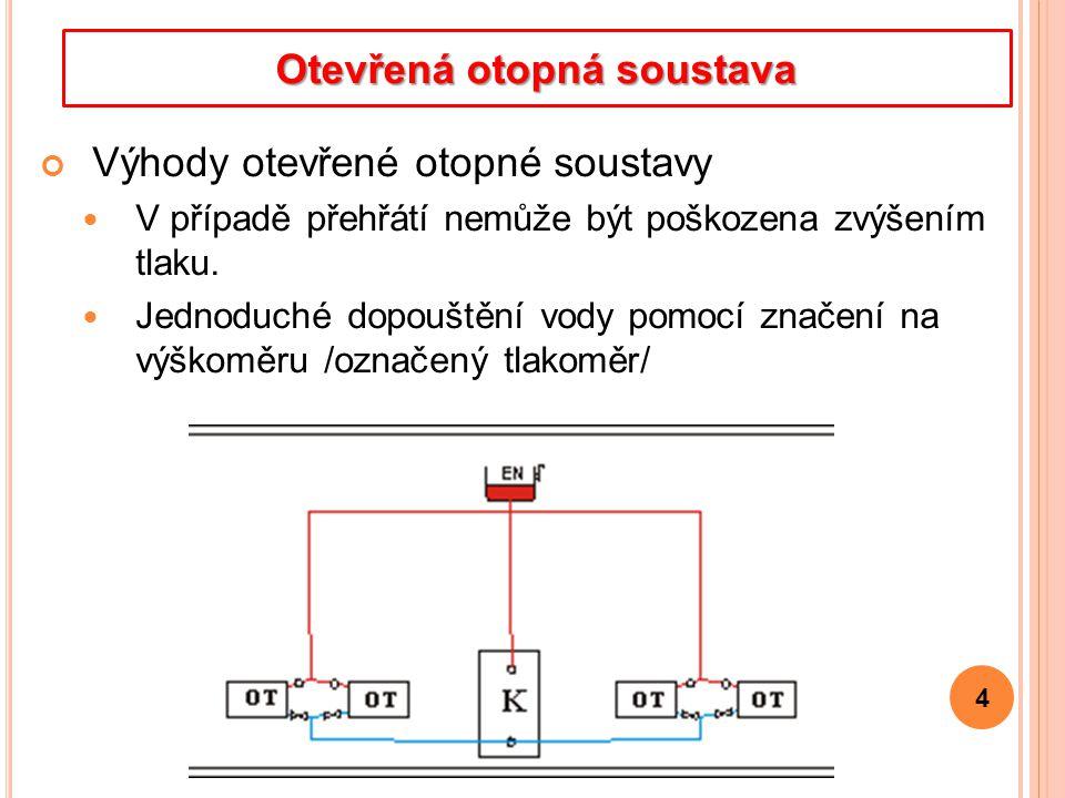 Výhody otevřené otopné soustavy V případě přehřátí nemůže být poškozena zvýšením tlaku.