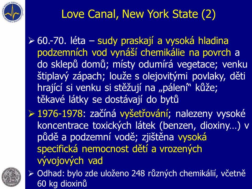 Love Canal, New York State (2)  60.-70. léta – sudy praskají a vysoká hladina podzemních vod vynáší chemikálie na povrch a do sklepů domů; místy odum
