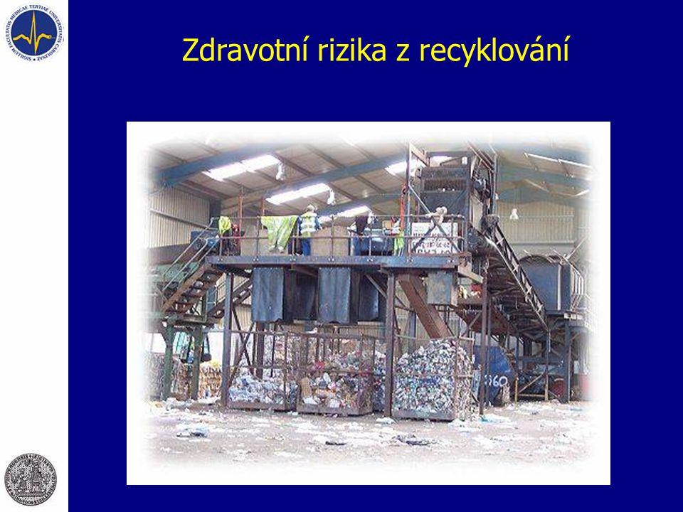 Zdravotní rizika z recyklování