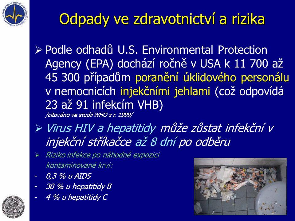 Odpady ve zdravotnictví a rizika  Podle odhadů U.S. Environmental Protection Agency (EPA) dochází ročně v USA k 11 700 až 45 300 případům poranění úk