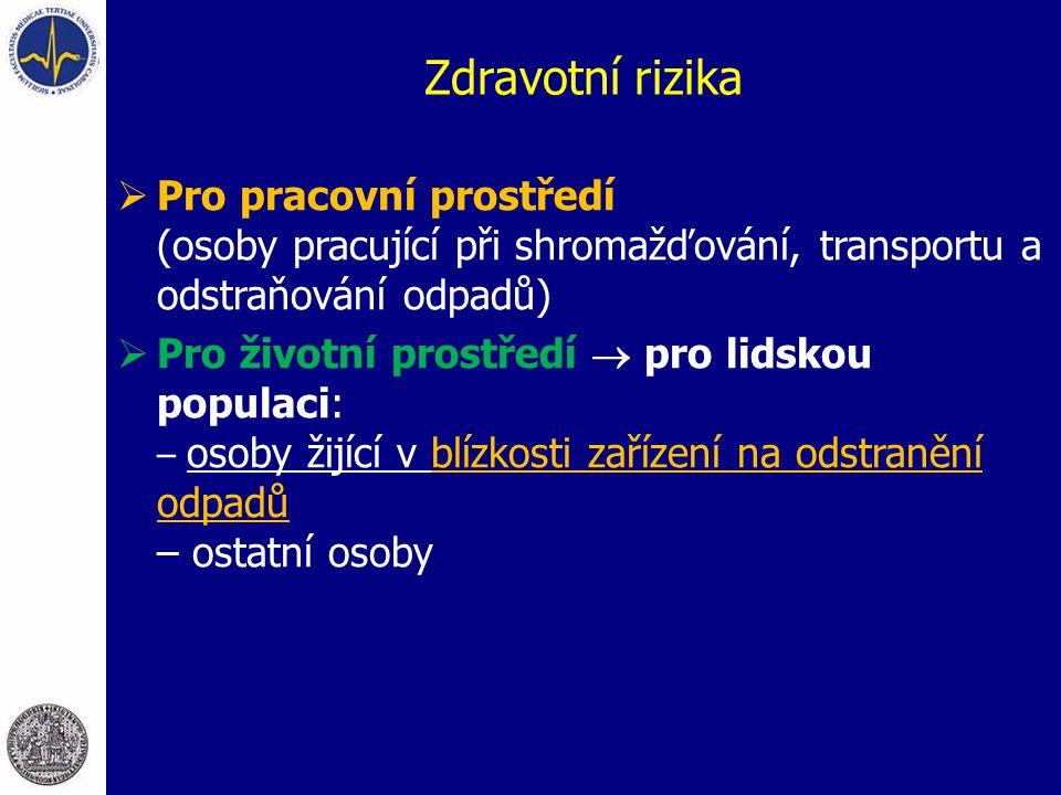 Odpady ve zdravotnictví (ČR)