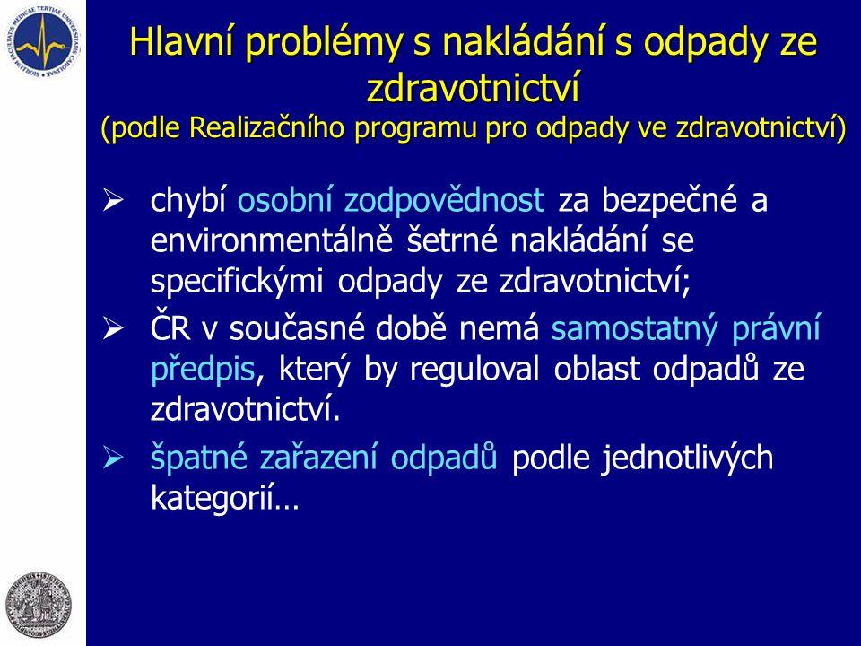 Hlavní problémy s nakládání s odpady ze zdravotnictví (podle Realizačního programu pro odpady ve zdravotnictví)  chybí osobní zodpovědnost za bezpečn