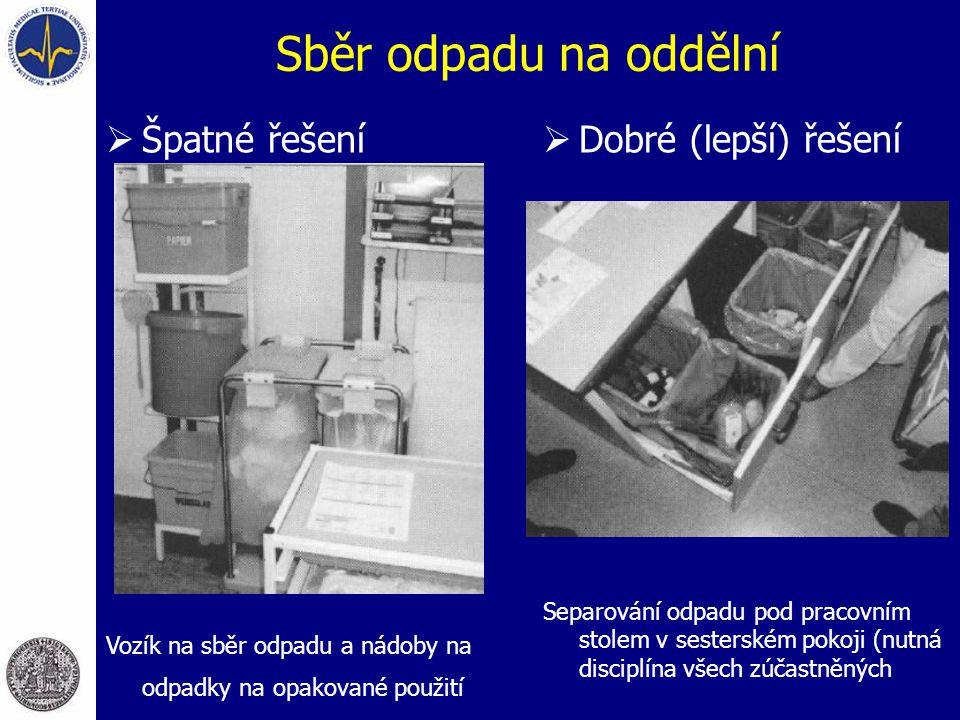 Sběr odpadu na oddělní  Špatné řešení Vozík na sběr odpadu a nádoby na odpadky na opakované použití  Dobré (lepší) řešení Separování odpadu pod prac
