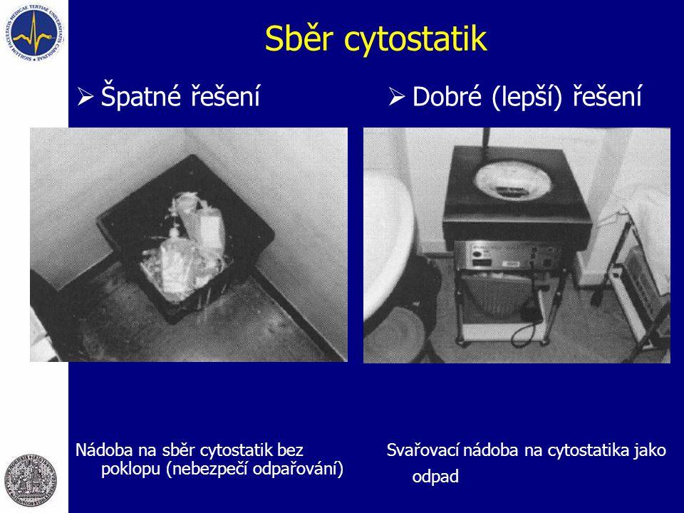Sběr cytostatik  Špatné řešení Nádoba na sběr cytostatik bez poklopu (nebezpečí odpařování)  Dobré (lepší) řešení Svařovací nádoba na cytostatika jako odpad