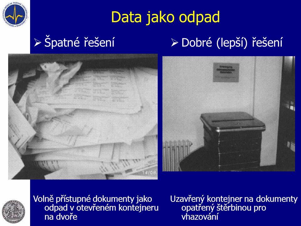 Data jako odpad  Špatné řešení Volně přístupné dokumenty jako odpad v otevřeném kontejneru na dvoře  Dobré (lepší) řešení Uzavřený kontejner na dokumenty opatřený štěrbinou pro vhazování