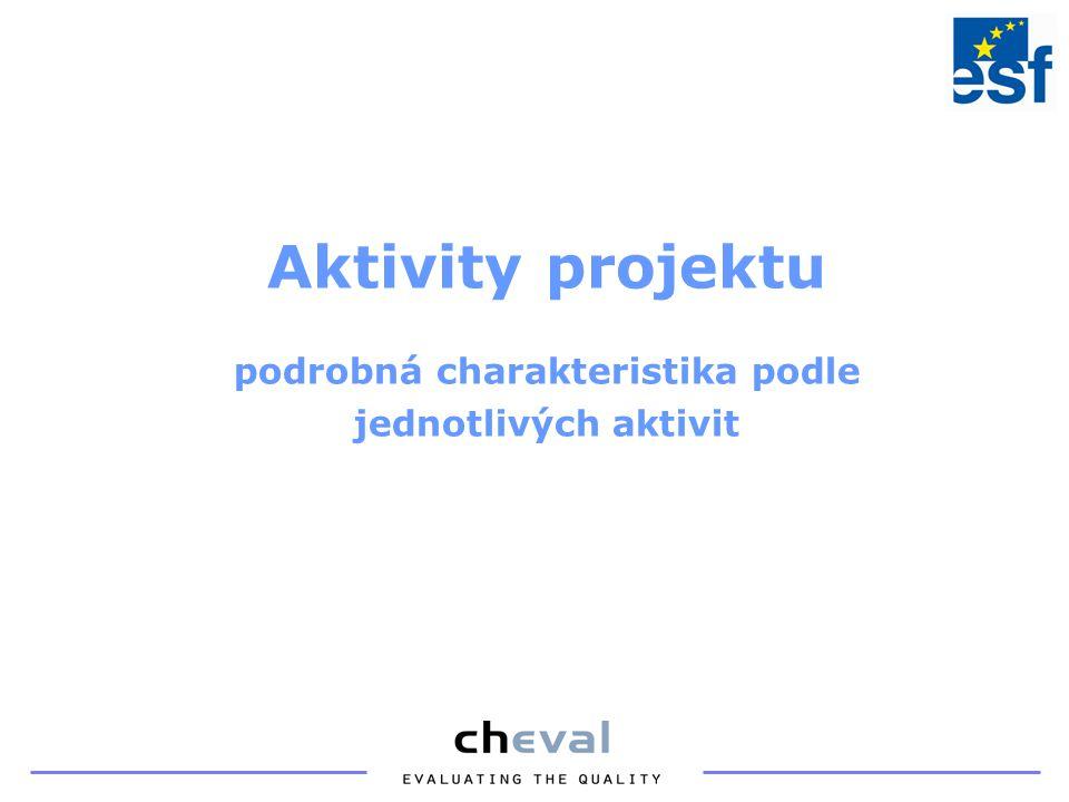 Aktivity projektu podrobná charakteristika podle jednotlivých aktivit