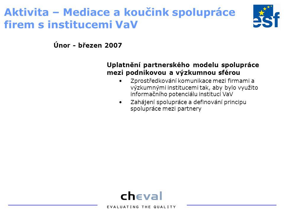 Uplatnění partnerského modelu spolupráce mezi podnikovou a výzkumnou sférou Zprostředkování komunikace mezi firmami a výzkumnými institucemi tak, aby bylo využito informačního potenciálu institucí VaV Zahájení spolupráce a definování principu spolupráce mezi partnery Aktivita – Mediace a koučink spolupráce firem s institucemi VaV Únor - březen 2007