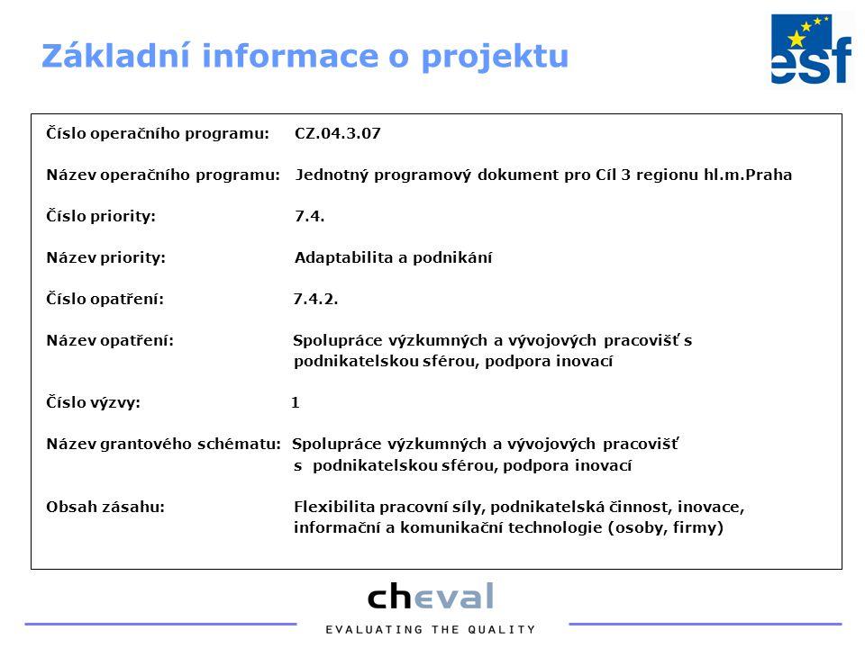 Číslo operačního programu: CZ.04.3.07 Název operačního programu: Jednotný programový dokument pro Cíl 3 regionu hl.m.Praha Číslo priority: 7.4.