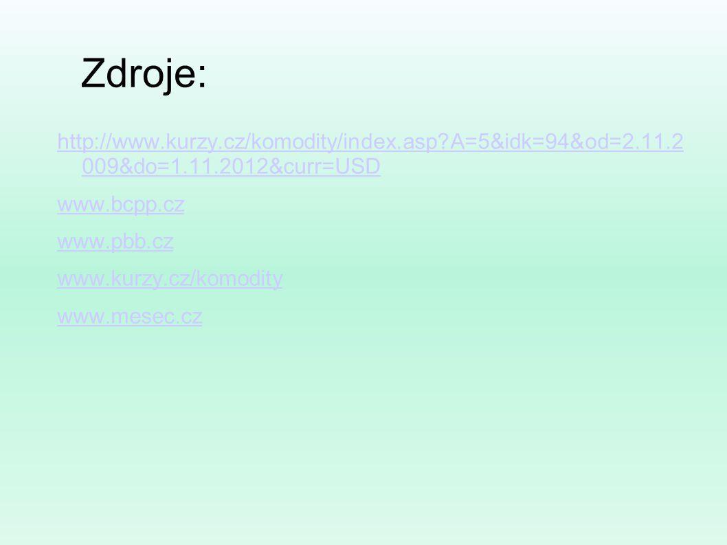 Zdroje: http://www.kurzy.cz/komodity/index.asp?A=5&idk=94&od=2.11.2 009&do=1.11.2012&curr=USD www.bcpp.cz www.pbb.cz www.kurzy.cz/komodity www.mesec.c