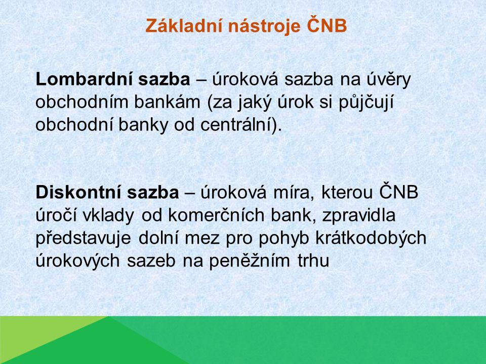 Lombardní sazba – úroková sazba na úvěry obchodním bankám (za jaký úrok si půjčují obchodní banky od centrální).