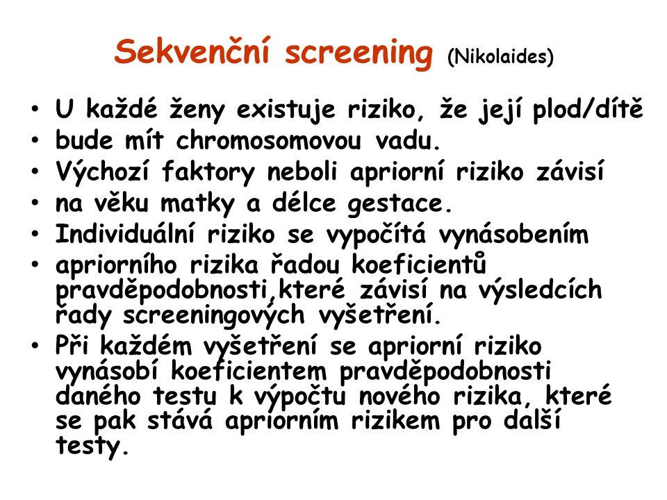 Sekvenční screening (Nikolaides) U každé ženy existuje riziko, že její plod/dítě bude mít chromosomovou vadu. Výchozí faktory neboli apriorní riziko z