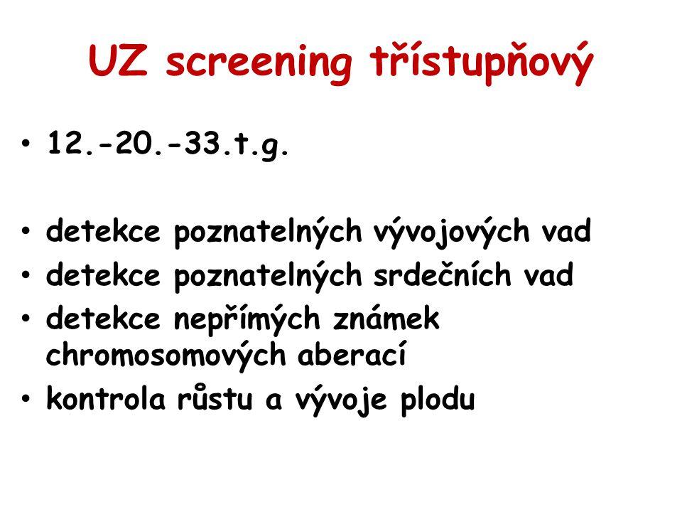 UZ screening třístupňový 12.-20.-33.t.g. detekce poznatelných vývojových vad detekce poznatelných srdečních vad detekce nepřímých známek chromosomovýc