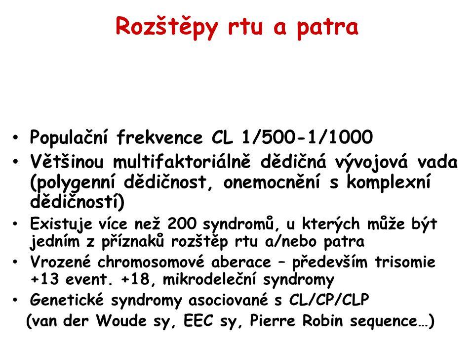 Rozštěpy rtu a patra Populační frekvence CL 1/500-1/1000 Většinou multifaktoriálně dědičná vývojová vada (polygenní dědičnost, onemocnění s komplexní