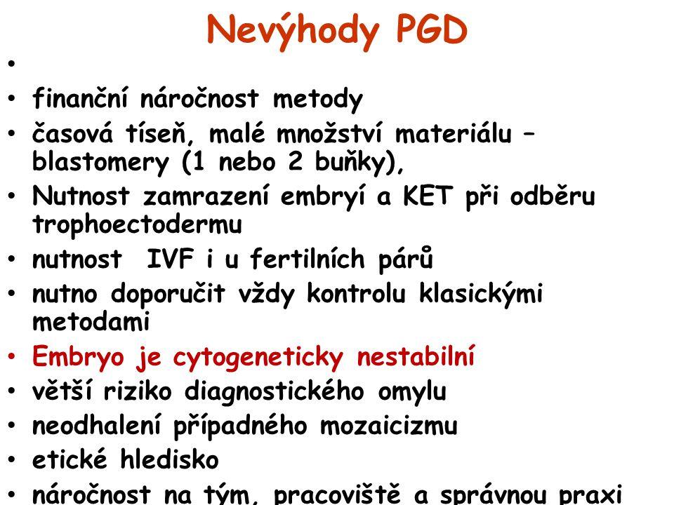 Nevýhody PGD finanční náročnost metody časová tíseň, malé množství materiálu – blastomery (1 nebo 2 buňky), Nutnost zamrazení embryí a KET při odběru