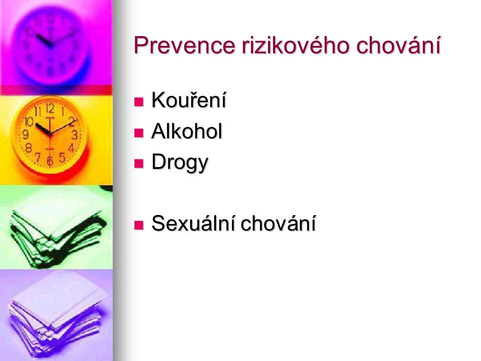 Prevence rizikového chování Kouření Kouření Alkohol Alkohol Drogy Drogy Sexuální chování Sexuální chování