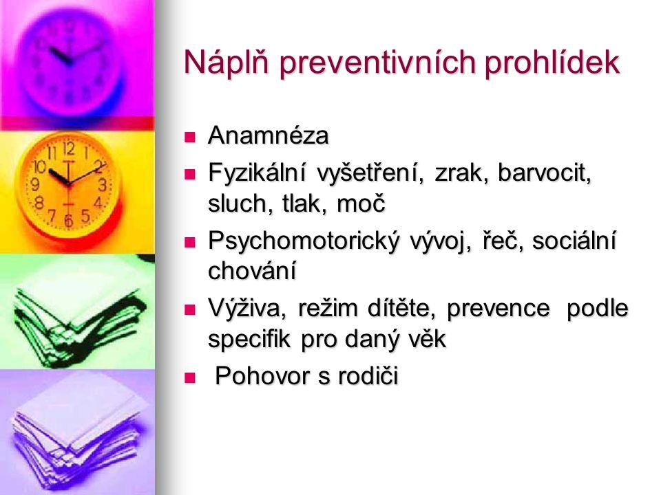 Náplň preventivních prohlídek Anamnéza Anamnéza Fyzikální vyšetření, zrak, barvocit, sluch, tlak, moč Fyzikální vyšetření, zrak, barvocit, sluch, tlak