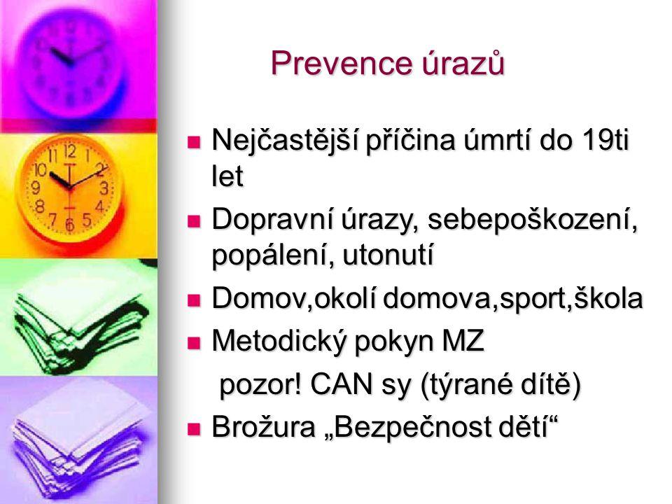 """Prevence úrazů II Prevence úrazů II """"Bezpečnost dětí (nejč."""