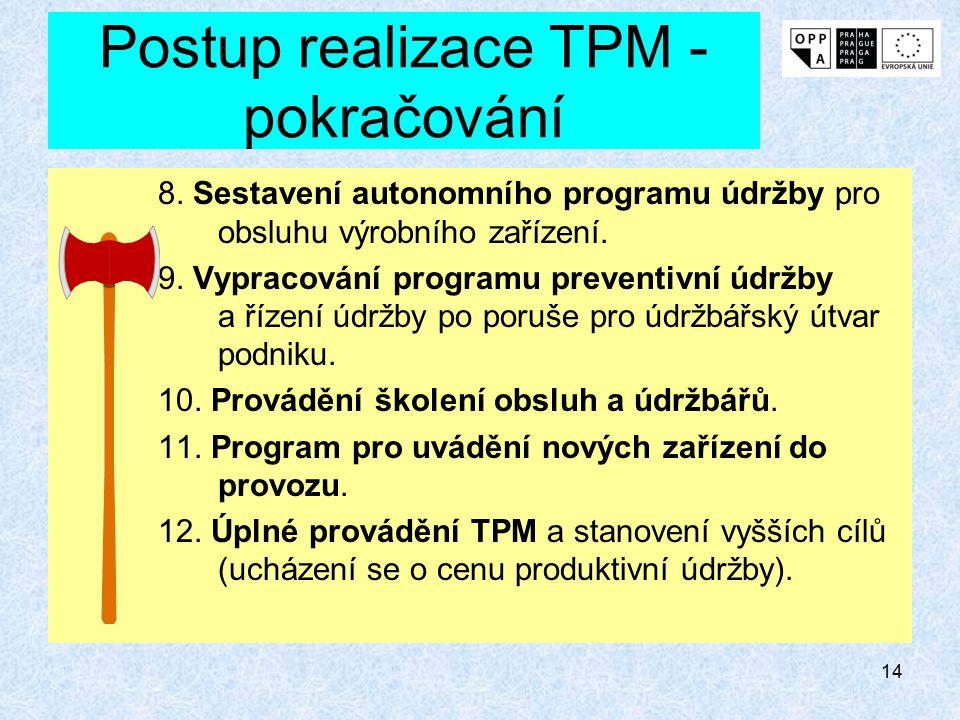 13 Postup realizace TPM - pokračování 5. Zhotovení rámcového plánu pro zavedení TPM (vylepšení efektivity zařízení, program údržby, zabezpečování jako