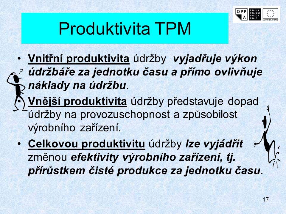 16 Měření výsledků TPM produktivita údržby (vnitřní, vnější a celková) počet poruch za čas efektivita (využití) a způsobilost výrobního zařízení nákla