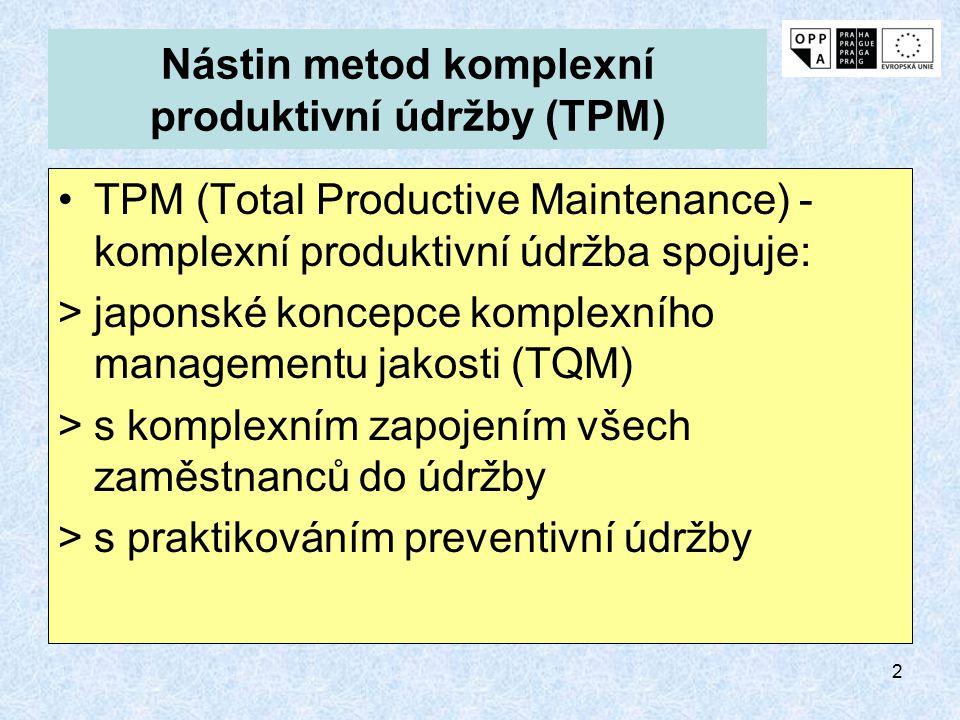 1 Komplexní produktivní údržba (TPM) Servisní logistika prof. Ing. Václav Legát, DrSc. Technická fakulta ČZU v Praze Katedra jakosti a spolehlivosti s