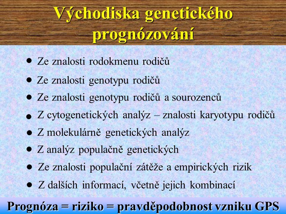 Východiska genetického prognózování Prognóza = riziko = pravděpodobnost vzniku GPS Ze znalosti rodokmenu rodičů Ze znalosti genotypu rodičů Ze znalosti genotypu rodičů a sourozenců Z cytogenetických analýz – znalosti karyotypu rodičů Z molekulárně genetických analýz Z analýz populačně genetických Ze znalosti populační zátěže a empirických rizik Z dalších informací, včetně jejich kombinací