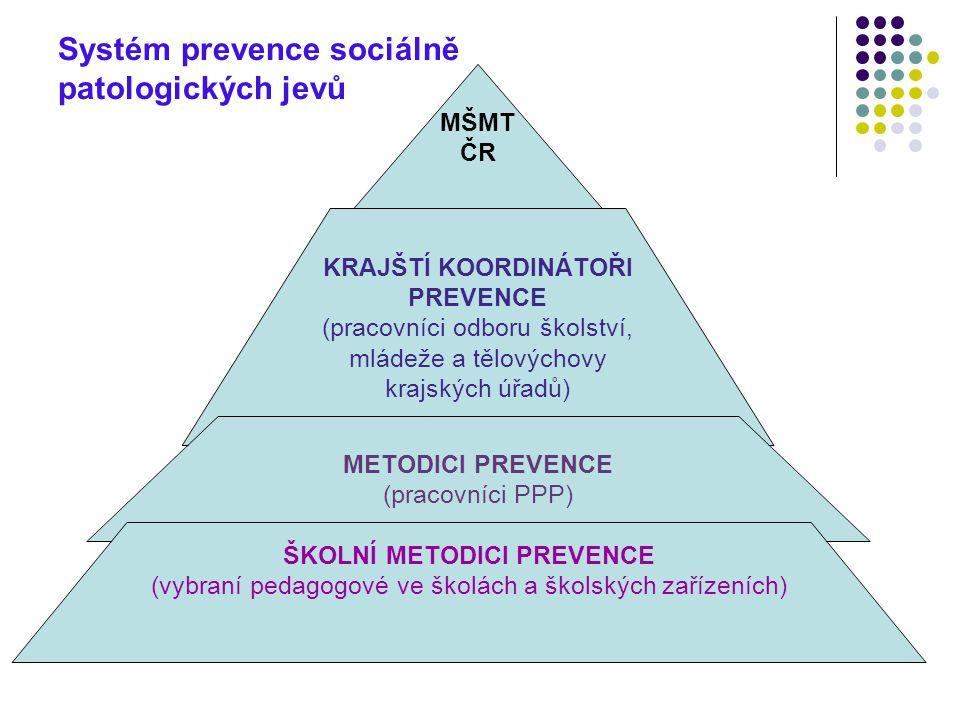 Systém prevence sociálně patologických jevů MŠMT ČR KRAJŠTÍ KOORDINÁTOŘI PREVENCE (pracovníci odboru školství, mládeže a tělovýchovy krajských úřadů)