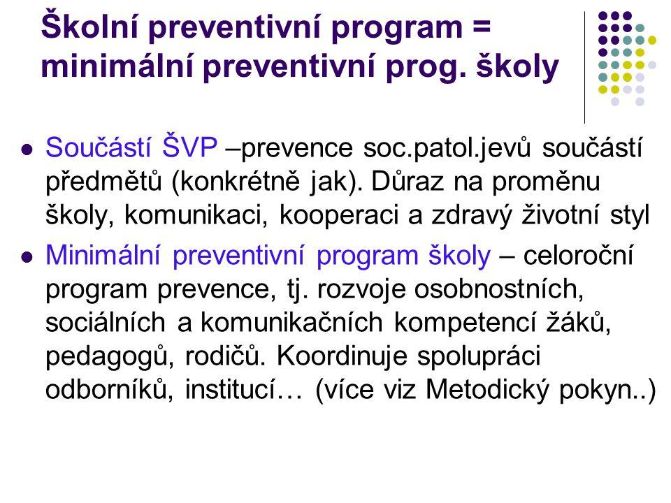 Školní preventivní program = minimální preventivní prog. školy Součástí ŠVP –prevence soc.patol.jevů součástí předmětů (konkrétně jak). Důraz na promě