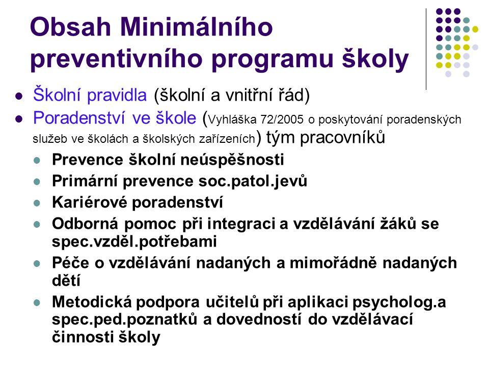 Obsah Minimálního preventivního programu školy Školní pravidla (školní a vnitřní řád) Poradenství ve škole ( Vyhláška 72/2005 o poskytování poradenský