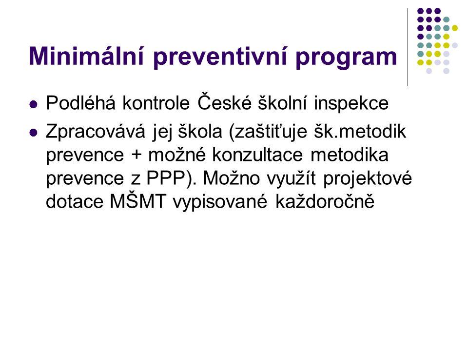 Minimální preventivní program Podléhá kontrole České školní inspekce Zpracovává jej škola (zaštiťuje šk.metodik prevence + možné konzultace metodika p