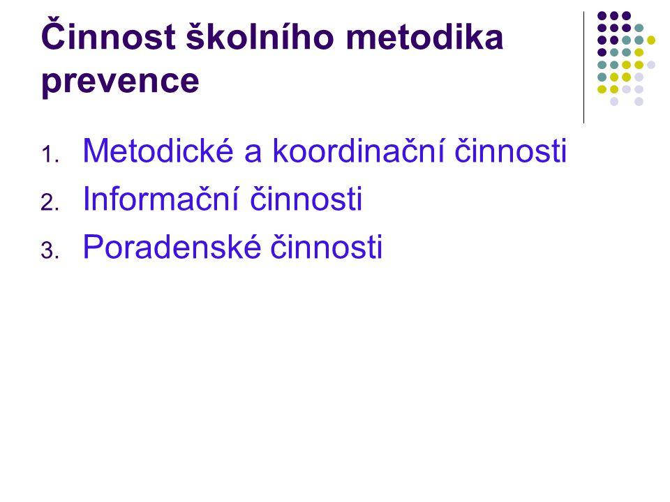 Činnost školního metodika prevence 1. Metodické a koordinační činnosti 2. Informační činnosti 3. Poradenské činnosti