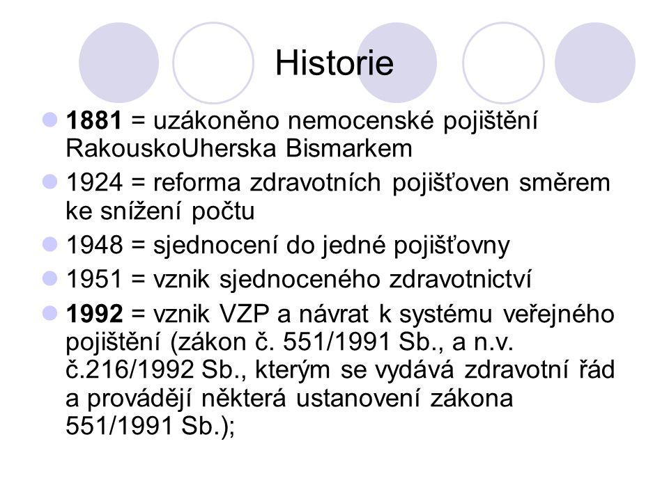 Historie 1881 = uzákoněno nemocenské pojištění RakouskoUherska Bismarkem 1924 = reforma zdravotních pojišťoven směrem ke snížení počtu 1948 = sjednoce