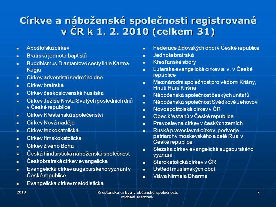 2010 Křesťanské církve v občanské společnosti. Michael Martinek.