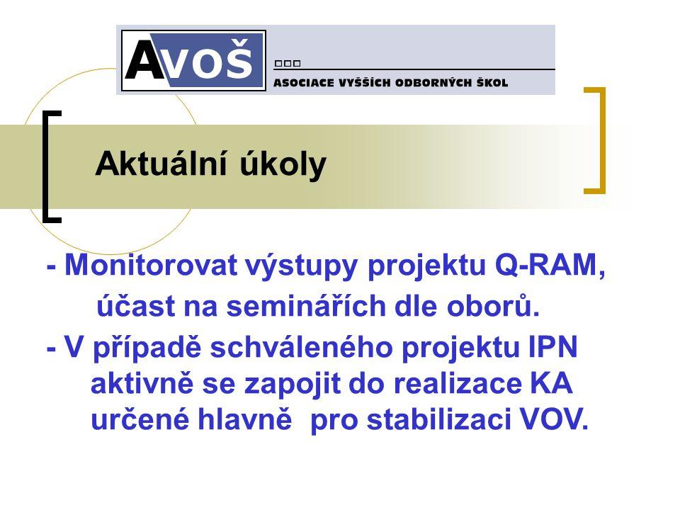 - Monitorovat výstupy projektu Q-RAM, účast na seminářích dle oborů.