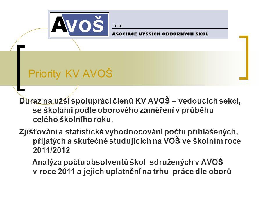 Priority KV AVOŠ Důraz na užší spolupráci členů KV AVOŠ – vedoucích sekcí, se školami podle oborového zaměření v průběhu celého školního roku.