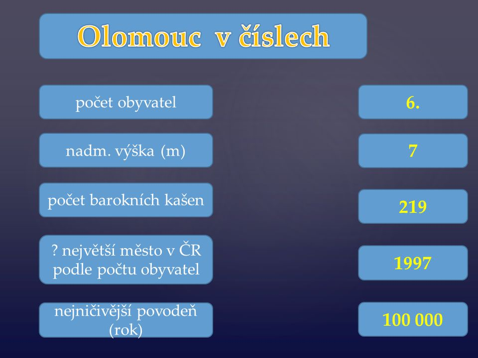 počet obyvatel počet barokních kašen nadm. výška (m) .