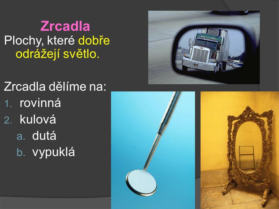 Zrcadla v domácnosti v dopravních prostředcích ve zdravotnictví v optických zařízeních v měřících přístrojích