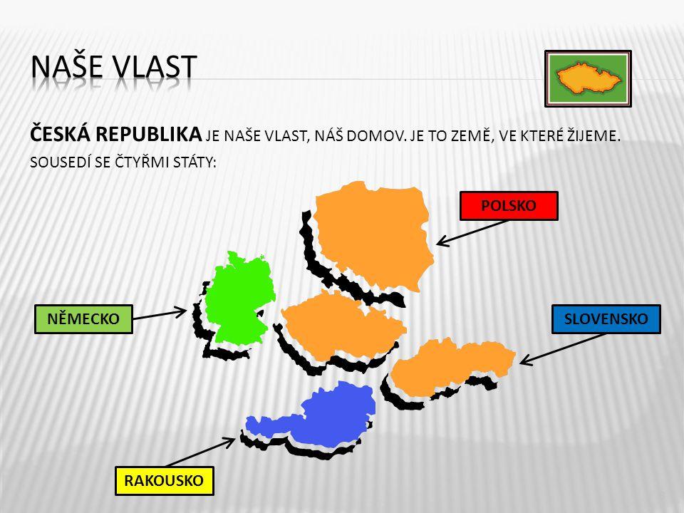 ČESKÁ REPUBLIKA JE NAŠE VLAST, NÁŠ DOMOV. JE TO ZEMĚ, VE KTERÉ ŽIJEME. SOUSEDÍ SE ČTYŘMI STÁTY: 3 NĚMECKO POLSKO SLOVENSKO RAKOUSKO