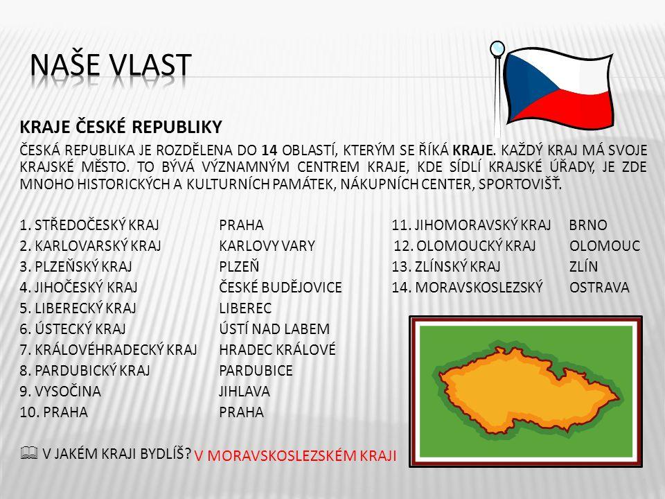 KRAJE ČESKÉ REPUBLIKY ČESKÁ REPUBLIKA JE ROZDĚLENA DO 14 OBLASTÍ, KTERÝM SE ŘÍKÁ KRAJE. KAŽDÝ KRAJ MÁ SVOJE KRAJSKÉ MĚSTO. TO BÝVÁ VÝZNAMNÝM CENTREM K
