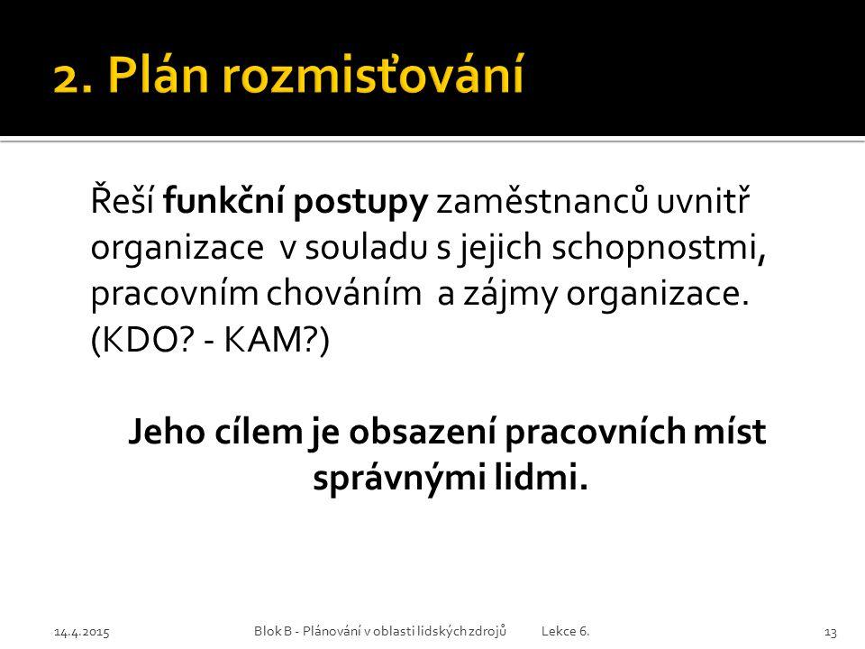 14.4.2015Blok B - Plánování v oblasti lidských zdrojů Lekce 6.13 Řeší funkční postupy zaměstnanců uvnitř organizace v souladu s jejich schopnostmi, pr