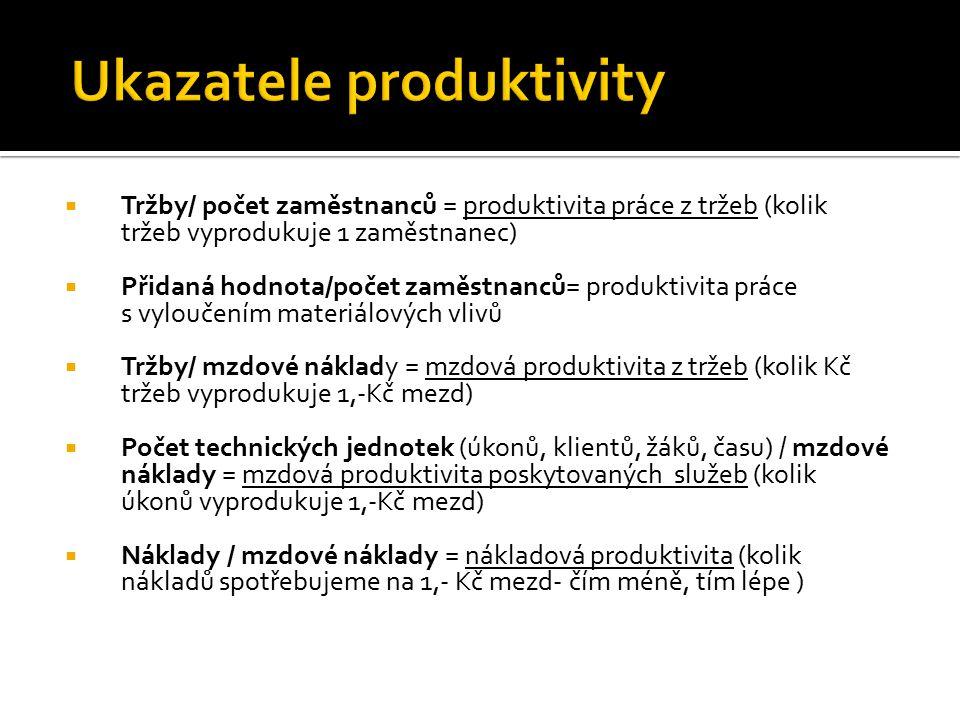  Tržby/ počet zaměstnanců = produktivita práce z tržeb (kolik tržeb vyprodukuje 1 zaměstnanec)  Přidaná hodnota/počet zaměstnanců= produktivita prác