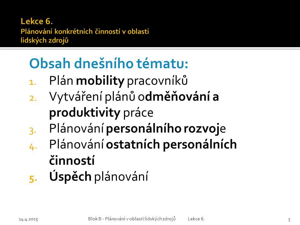 14.4.2015Blok B - Plánování v oblasti lidských zdrojů Lekce 6.3 Obsah dnešního tématu: 1. Plán mobility pracovníků 2. Vytváření plánů odměňování a pro