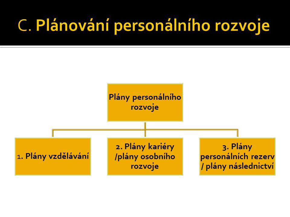Plány personálního rozvoje 1. Plány vzdělávání 2. Plány kariéry /plány osobního rozvoje 3. Plány personálních rezerv / plány následnictví
