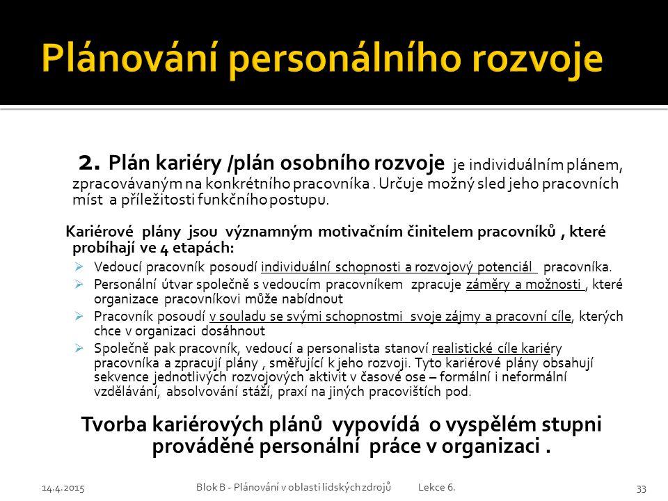 14.4.2015Blok B - Plánování v oblasti lidských zdrojů Lekce 6.33 2. Plán kariéry /plán osobního rozvoje je individuálním plánem, zpracovávaným na konk
