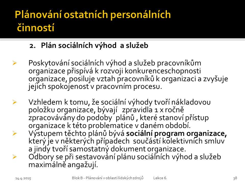 14.4.2015Blok B - Plánování v oblasti lidských zdrojů Lekce 6.38 2. Plán sociálních výhod a služeb  Poskytování sociálních výhod a služeb pracovníkům