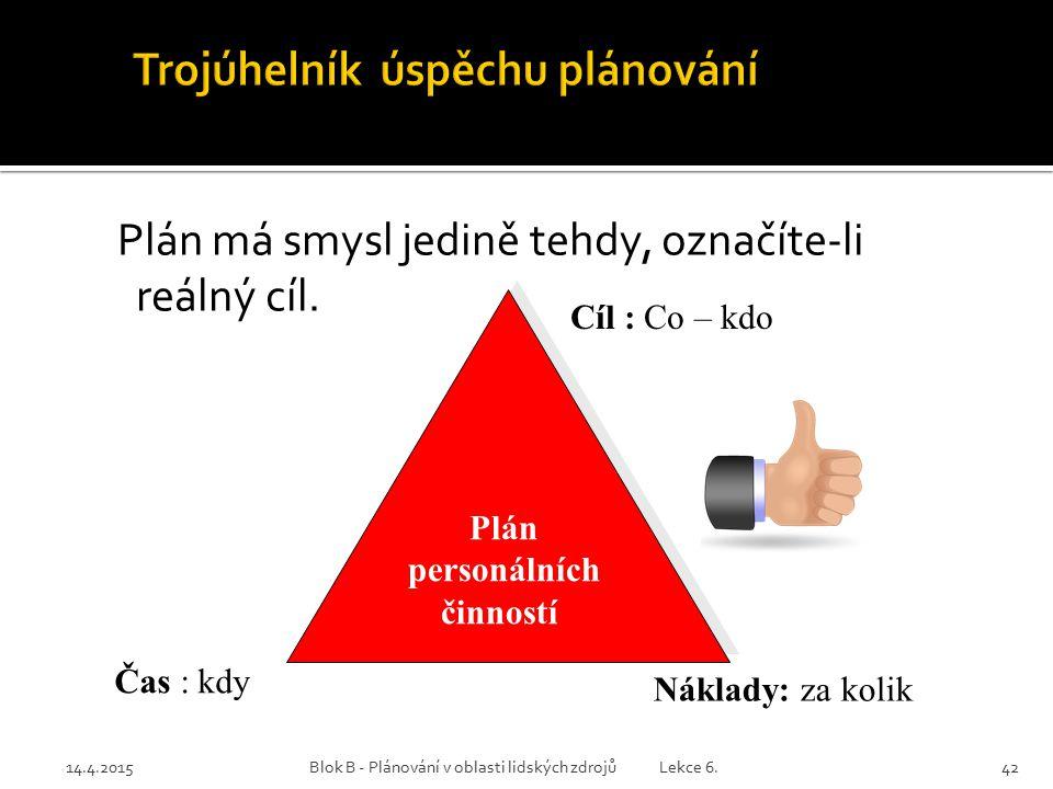 14.4.2015Blok B - Plánování v oblasti lidských zdrojů Lekce 6.42 Plán má smysl jedině tehdy, označíte-li reálný cíl. Plán personálních činností Plán p