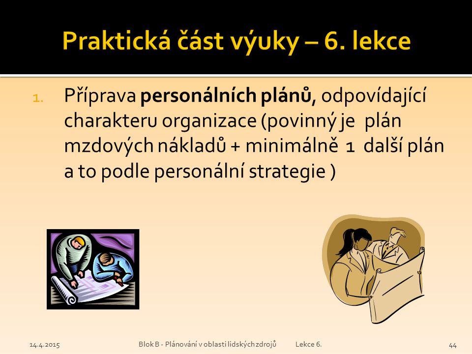 14.4.2015Blok B - Plánování v oblasti lidských zdrojů Lekce 6.44 1. Příprava personálních plánů, odpovídající charakteru organizace (povinný je plán m