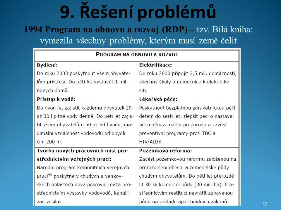 9. Řešení problémů 1994 Program na obnovu a rozvoj (RDP) – tzv. Bílá kniha: vymezila všechny problémy, kterým musí země čelit 17