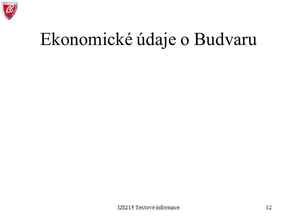 IZI215 Textové informace12 Ekonomické údaje o Budvaru